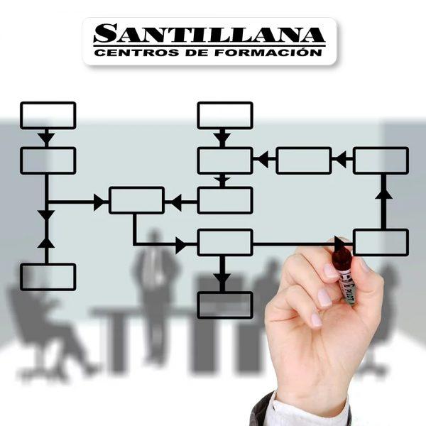 Curso online de Management Skills de Santillana Formación